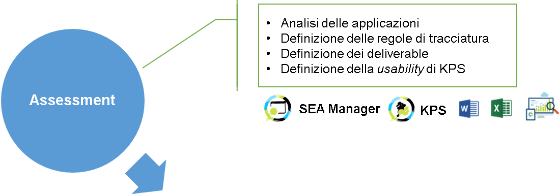 Assessment Data Lineage ITA